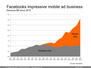 Facebooks impressive mobile ad business