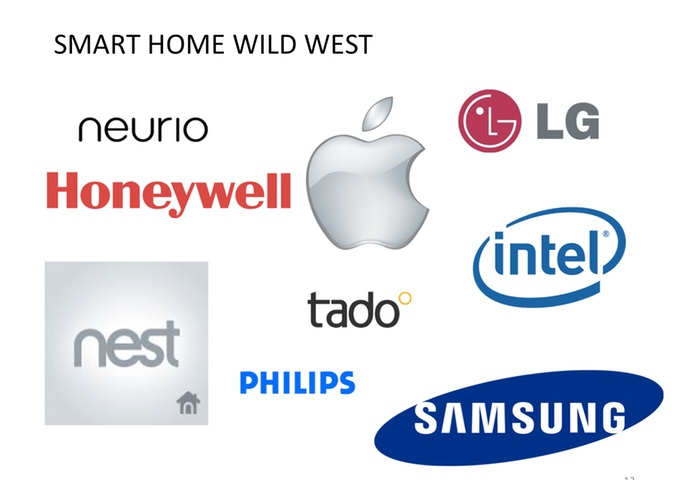 Smart Home Wild West (Blog Bild)